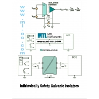 Intirincically safe Isolators